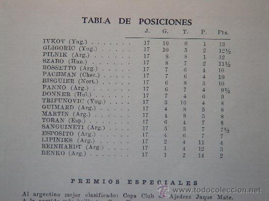 Coleccionismo deportivo: Gran Torneo Internacional de Ajedrez PRESIDENTE PERON. Buenos Aires 1955 (Boletines) DESCATALOGADO!! - Foto 2 - 30311615