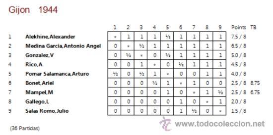 Coleccionismo deportivo: Torneo Internacional de Ajedrez Gijón 1944 - Juan Fernández R. Rua DESCATALOGADO!!! - Foto 3 - 32277551