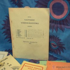 Coleccionismo deportivo: AJEDREZ. CHESS. FIFTH NATWEST YOUNGMASTER. LONDON 1988 DESCATALOGADO!!!. Lote 39553046