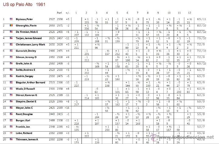 Coleccionismo deportivo: Ajedrez. Chess. The Annotated Open. 1981 US Open Palo Alto - Jim Marfia DESCATALOGADO!!! - Foto 4 - 39623269