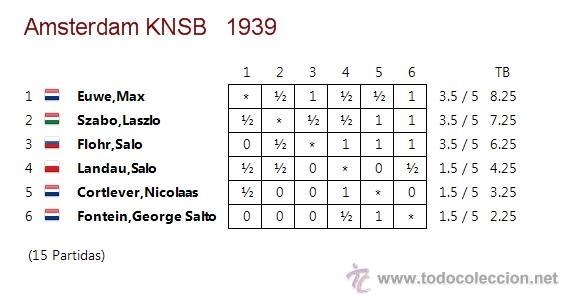 Coleccionismo deportivo: Ajedrez. Torneo de Holanda 1939 - Manuel de Agustín DESCATALOGADO!!! - Foto 4 - 39895415