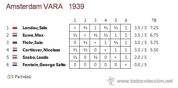 Coleccionismo deportivo: Ajedrez. Torneo de Holanda 1939 - Manuel de Agustín DESCATALOGADO!!! - Foto 5 - 39895415
