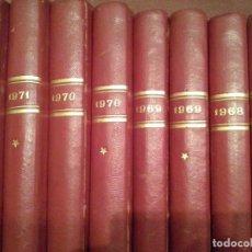 Coleccionismo deportivo: SCHACHMATY URSS (RUSIA) REVISTAS AJEDREZ ENCUADERNADAS AÑOS 1959/1971 (13 TOMOS). Lote 72227691