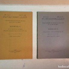 Libros antiguos: CARLOS ROMÁN. EXCAVACIONES EN DIVERSOS LUGARES DE LA ISLA DE IBIZA. MEMORIAS AÑOS 1918 Y 1919-20. Lote 174109797