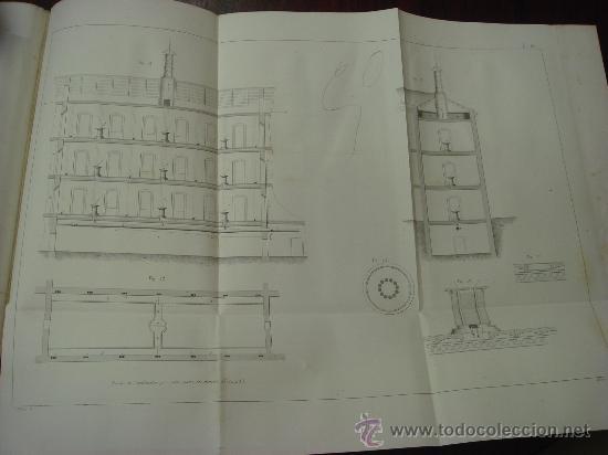 Libros antiguos: CALENTAMIENTO Y VENTILACION DE EDIFICIOS. 1868, - Foto 6 - 32705725