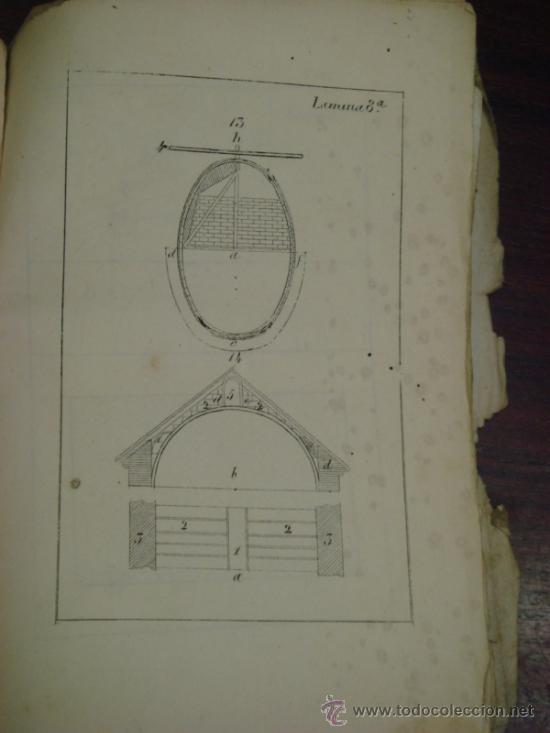 Libros antiguos: MANUAL PRÁCTICO DEL ARTE DE EDIFICAR. 1851. 2ª Edición. - Foto 6 - 37528458