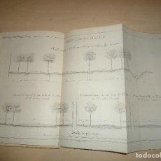 Memoria descriptiva del ante-proyecto de ensanche de Madrid - Carlos María de Castro - 1860