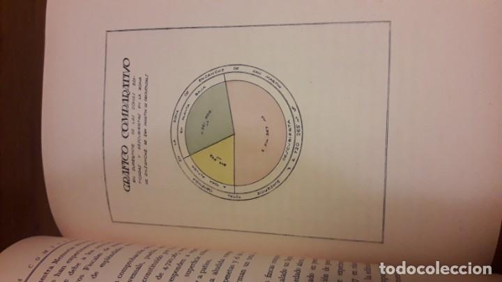 Libros antiguos: MEMORIA DE LA COMISIÓN ESPECIAL DE ENSANCHE / 1927 - Foto 5 - 27589410