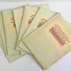 Libros antiguos: PROYECTO URBANIZACIÓN POBLADO DE VIVIENDAS PARA LOS PRODUCTORES DE 'FABRICAS VIÑAS' EN BALSARENY. Lote 270918653