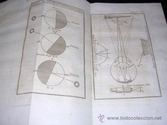 Libros antiguos: ABAD M. PLUCHE - LIBRO DE ASTRONOMIA , MADRID 1786 , IMP. D. PEDRO MARIN, ILUSTRADO - Foto 4 - 26601937