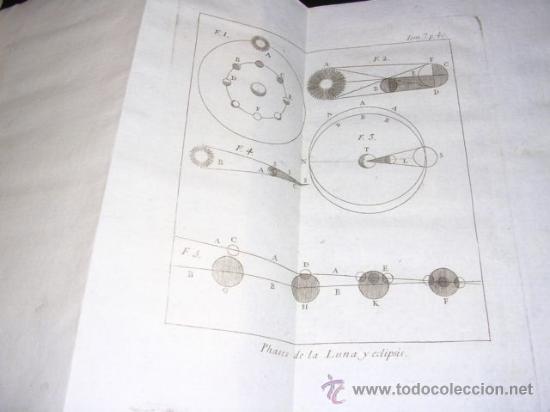 Libros antiguos: ABAD M. PLUCHE - LIBRO DE ASTRONOMIA , MADRID 1786 , IMP. D. PEDRO MARIN, ILUSTRADO - Foto 6 - 26601937