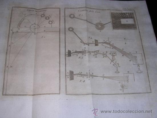 Libros antiguos: ABAD M. PLUCHE - LIBRO DE ASTRONOMIA , MADRID 1786 , IMP. D. PEDRO MARIN, ILUSTRADO - Foto 7 - 26601937