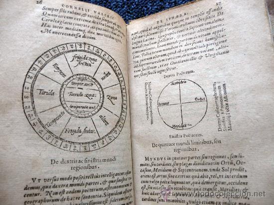 Libros antiguos: DE SPHAERA ET PRIMIS ASTRONOMIAE RUDIMENTIS - PLANTINI AMBERES 1581 - Foto 5 - 30350411