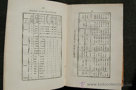 Libros antiguos: ANUARIO DEL REAL OBSERVATORIO DE MADRID - Foto 4 - 34023508