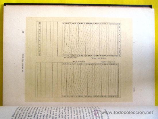 Libros antiguos: LIBROS DEL SABER DE ASTRONOMÍA DEL REY D. ALFONSO X DE CASTILLA. TIP. DE EUSEBIO AGUADO, MADRID 1863 - Foto 7 - 39151973