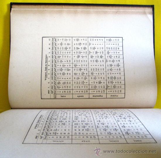 Libros antiguos: LIBROS DEL SABER DE ASTRONOMÍA DEL REY D. ALFONSO X DE CASTILLA. TIP. DE EUSEBIO AGUADO, MADRID 1863 - Foto 8 - 39151973