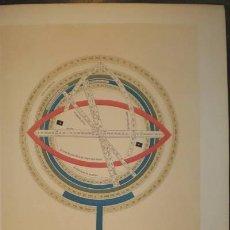 Libros antiguos: ALFONSO X DE CASTILLA: LIBROS DEL SABER DE ASTRONOMIA. 4 VOLS. 1863. Lote 40018560