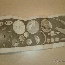 Libros antiguos: 1844 - ASTRONOMÍA ENTRETENIDA - ASTRONOMIE AMUSANTE - RORET. Lote 46669502