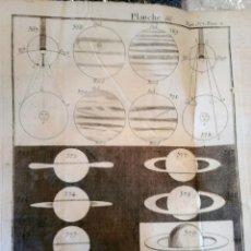 Libros antiguos: LIBRO SIGLOXVIII-CURSO COMPLETO OPTICA-COURS COMPLET D'OPTIQUES,AÑO1767,DE ROBERT SMITH,ASTRONOMIA. Lote 46950719