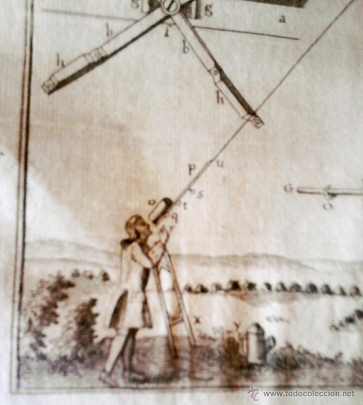 Libros antiguos: LIBRO SIGLOXVIII-CURSO COMPLETO OPTICA-COURS COMPLET D'OPTIQUES,AÑO1767,DE ROBERT SMITH,ASTRONOMIA - Foto 6 - 46950719