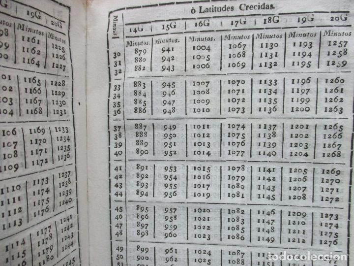 Libros antiguos: TABLAS DE DECLINACIONES DEL SOL DE AMPLITUDES DE LOS ASTROS..PARA 1813 A 1816. JORGE JUAN. C. 1812. - Foto 4 - 74078935