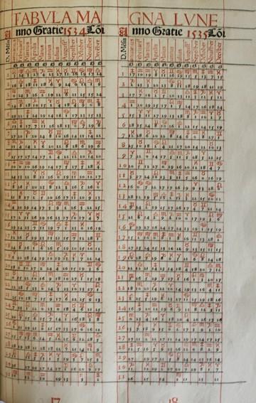 Libros antiguos: CALENDARIUM ROMANUM MAGNUM, CAESAREAE MAIESTATI DICATUM. - STÖFFLER, Johann. 1518. - Foto 6 - 109024111