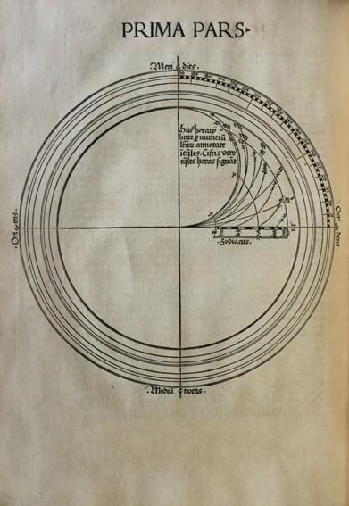 Libros antiguos: CALENDARIUM ROMANUM MAGNUM, CAESAREAE MAIESTATI DICATUM. - STÖFFLER, Johann. 1518. - Foto 9 - 109024111