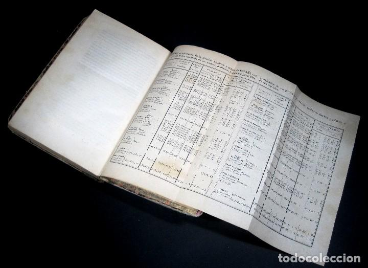 Libros antiguos: Año 1869 Astronomía Física y Geografía descriptiva Tabla desplegable Cuba Filipinas Merelo - Foto 7 - 125822183