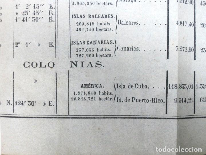 Libros antiguos: Año 1869 Astronomía Física y Geografía descriptiva Tabla desplegable Cuba Filipinas Merelo - Foto 10 - 125822183