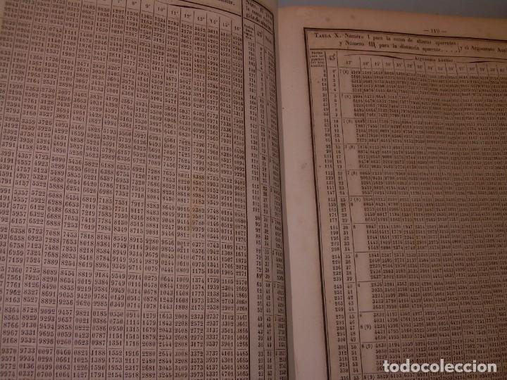 Libros antiguos: LIBRO .TABLAS DE MENDOZA PARA EL USO DE LA NAVEGACION Y ASTRONOMIA NAUTICA.AÑO 1863 - Foto 17 - 142795290