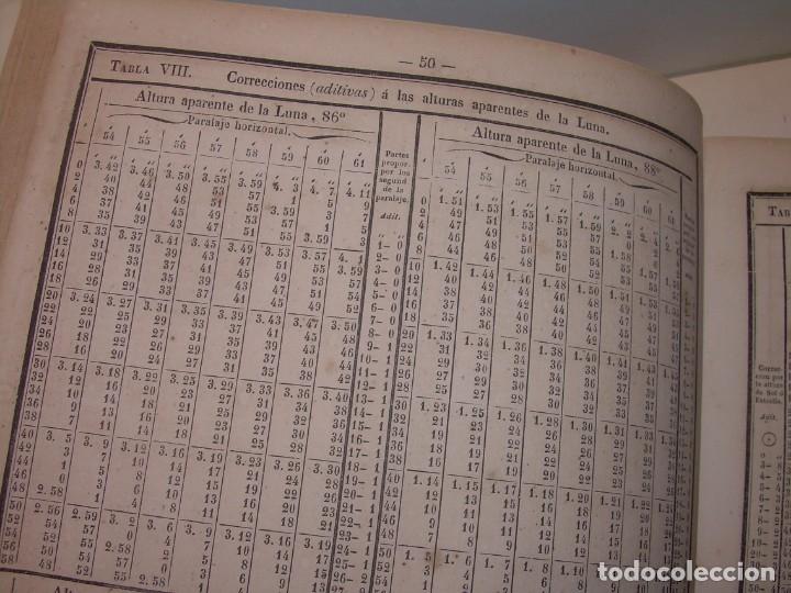Libros antiguos: LIBRO .TABLAS DE MENDOZA PARA EL USO DE LA NAVEGACION Y ASTRONOMIA NAUTICA.AÑO 1863 - Foto 19 - 142795290