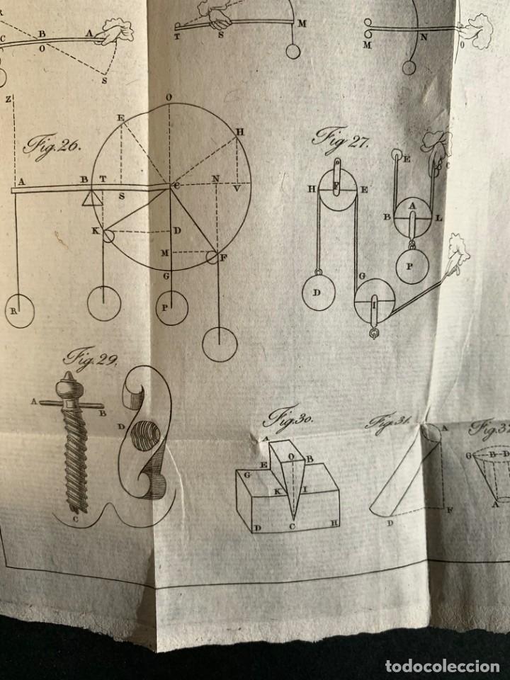 Libros antiguos: 1824 - Institutionum Elementaruym - Astronomia - Grabados - Guanajuato - Foto 15 - 143073562