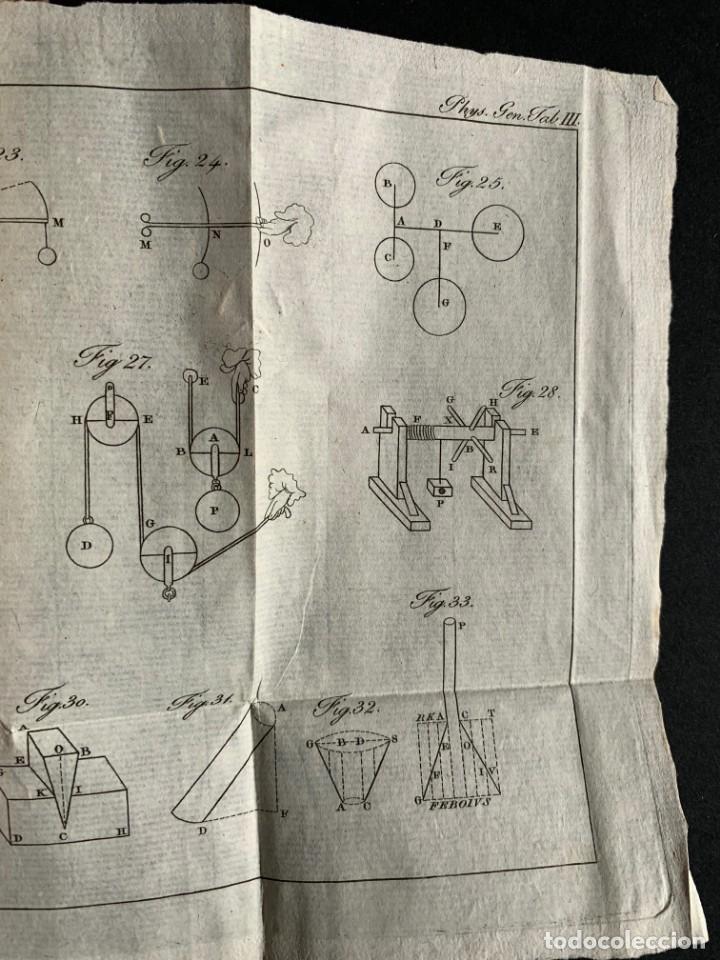 Libros antiguos: 1824 - Institutionum Elementaruym - Astronomia - Grabados - Guanajuato - Foto 16 - 143073562