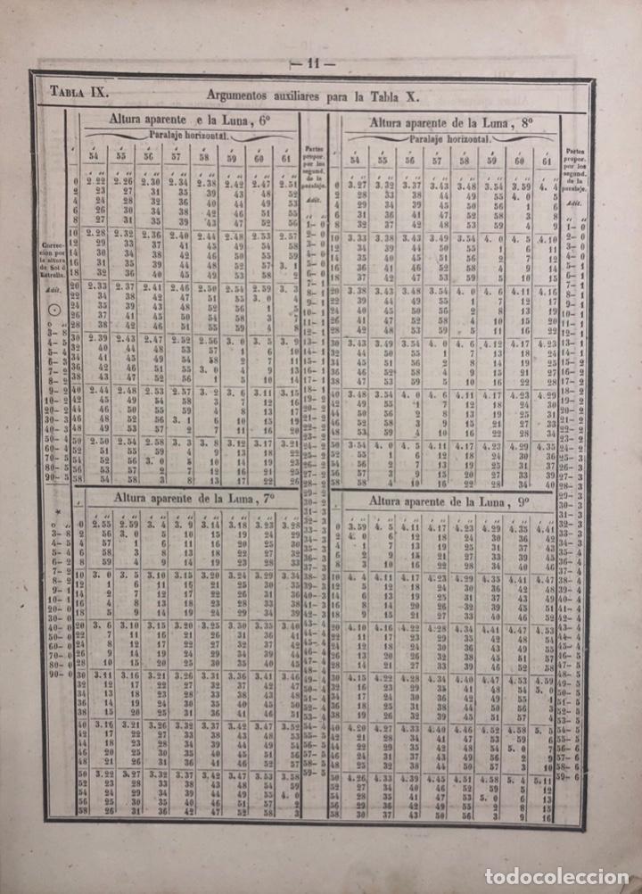 Libros antiguos: COLECCION COMPLETA DE TABLAS DE NAVEGACION DE MENDOZA. MADRID, 1973. PAGS 548. - Foto 6 - 159625298