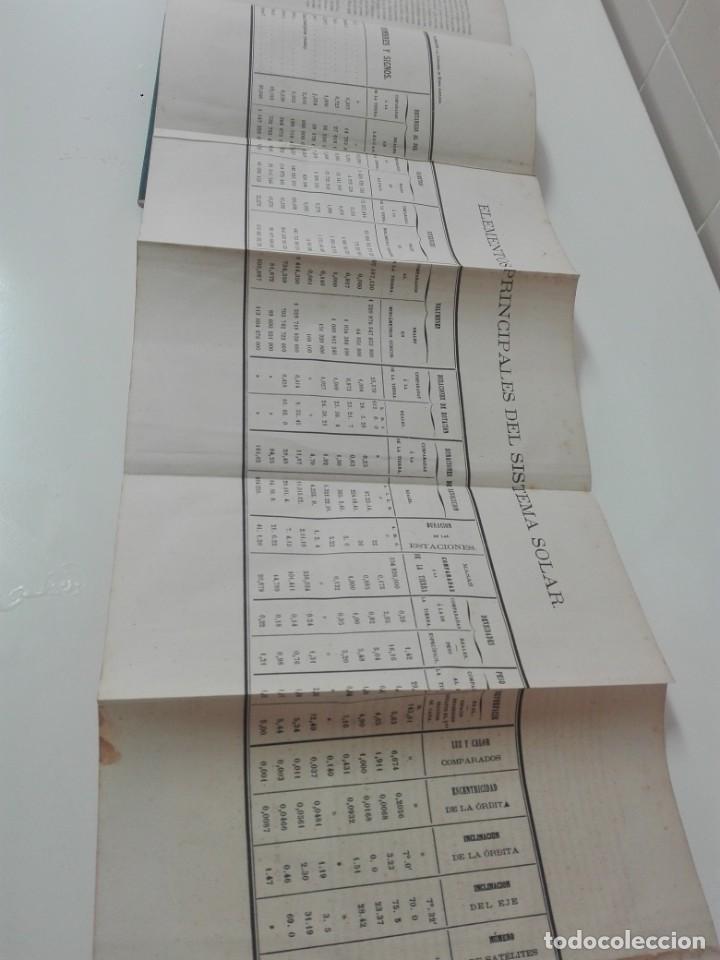 Libros antiguos: LA PLURALIDAD DE MUNDOS HABITADOS FLAMMARION ILUSTRADO PRIMERA EDICION 1866 - Foto 8 - 163987182