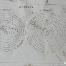 Libros antiguos: 1839 - LIBRO ANTIGUO DE GEOGRAFÍA Y COSMOGRAFÍA - CIENCIAS, ASTRONOMÍA, LUNA, ECLIPSES - GRABADOS. Lote 190688995
