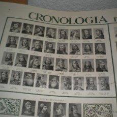 Libros antiguos: ENORME LAMINA DE 72X56 DE CRONOLOGIA DE LOS SOBERANOS DE ESPANA. Lote 49129875