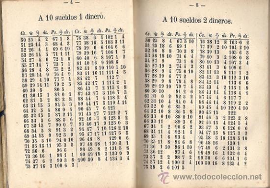 Libros antiguos: NUEVA TARIFA DE LIBRAS CATALANAS, SUELDOS Y DINEROS – Año 1876 - Foto 2 - 27253791