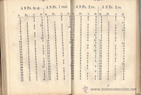 Libros antiguos: NUEVA TARIFA DE LIBRAS CATALANAS, SUELDOS Y DINEROS – Año 1876 - Foto 3 - 27253791