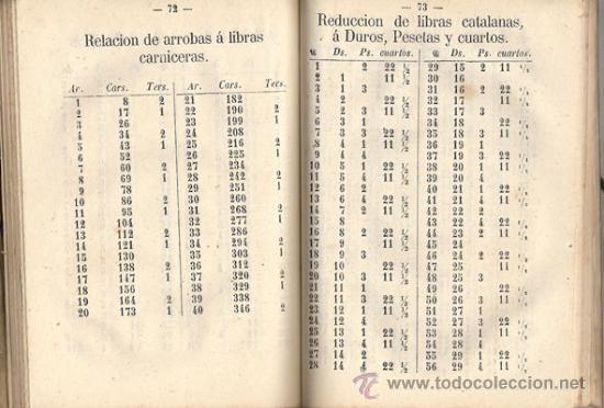 Libros antiguos: NUEVA TARIFA DE LIBRAS CATALANAS, SUELDOS Y DINEROS – Año 1876 - Foto 4 - 27253791
