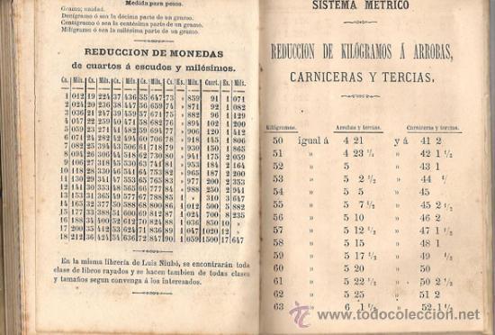 Libros antiguos: NUEVA TARIFA DE LIBRAS CATALANAS, SUELDOS Y DINEROS – Año 1876 - Foto 5 - 27253791