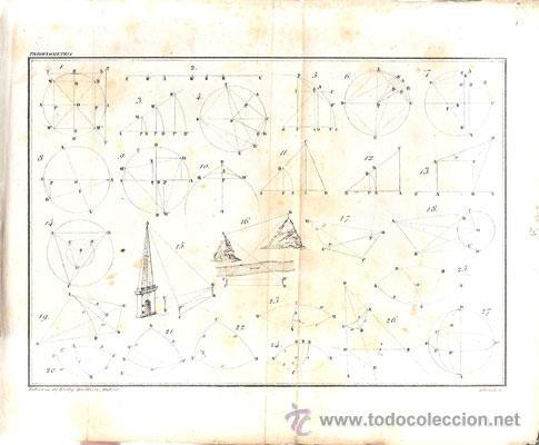 Libros antiguos: ELEMENTOS DE TRIGONOMETRÍA – Año 1884 - Foto 6 - 27494731