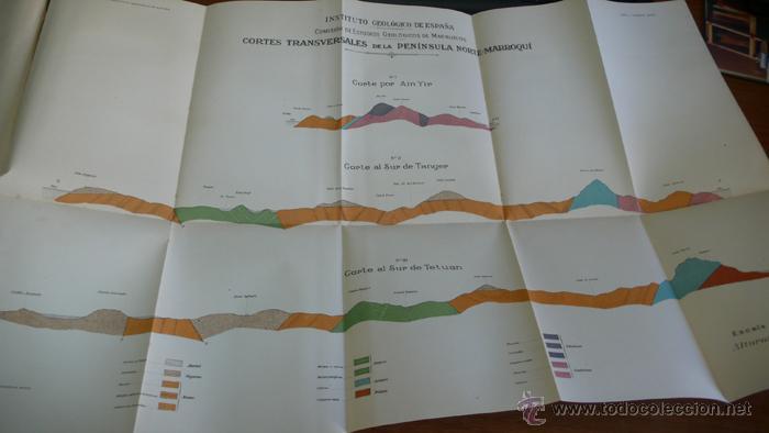 Libros antiguos: BOLETIN DEL INSTITUTO GEOLOGICO DE ESPAÑA. TOMO XLII-TOMO II. 1921.TERCERA SERIE. MARRUECOS. - Foto 8 - 42230768