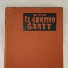 Libros antiguos: LIBRO EL GRÁFICO GANTT. WALLACE CLARK - 1936 - ED. JOSÉ MONTESÓ, BARCELONA. Lote 43765638