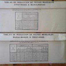 Libros antiguos: TABLAS DE REDUCCION DE FECHAS MENSUALES MUSULMANAS A CRISTIANAS Y VICEVERSA : COORDINACION DE LAS FE. Lote 44328408