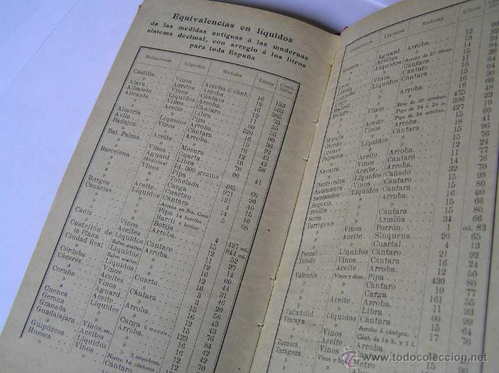 Libros antiguos: 1904 LIBRO AUXILIAR DE LA PAUTA TRASMISIVA DE LOS NÚMEROS D.R. MAS TAYEDA 2ª ED AMPLIADA, BARCELONA - Foto 22 - 46079051