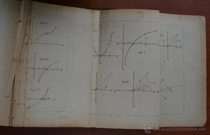 Libros antiguos: ALGEBRA – SALINAS Y BENITEZ SUCESORES DE HERNANDO MADRID 1885 – FIRMADO – INSTRUCCIÓN MILITAR - Foto 6 - 47011495