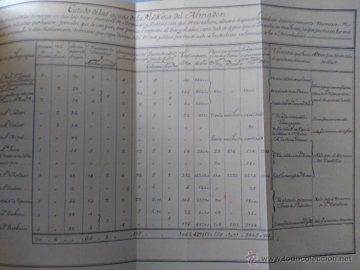 Libros antiguos: Memoria de las Reales Minas de Almadén.1783.Agustín de Betancourt. - Foto 7 - 50107262