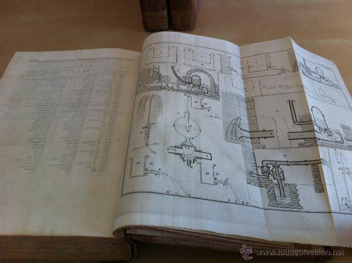 Libros antiguos: TRATADO SOBRE EL MOVIMIENTO DE LAS AGUAS. JOSÉ MARIANO VALLEJO 3 TOMOS. IMP.D.MIGUEL DE BURGOS. 1833 - Foto 55 - 37194969