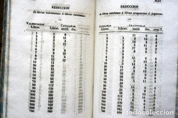 Libros antiguos: NUEVAS CUENTAS HECHAS - BARREME - 1850 - incluye reducciones de dineros - Impr. José Piferrer - Foto 4 - 86208904